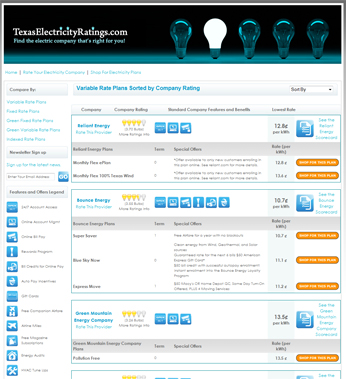 Electric Companies In Texas >> Best Places To Compare Bounce Energy To Other Texas Electric